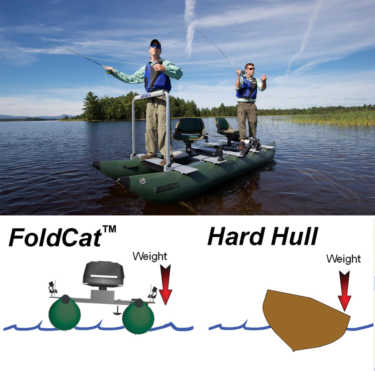 how to assemble fish cat pontoon boat
